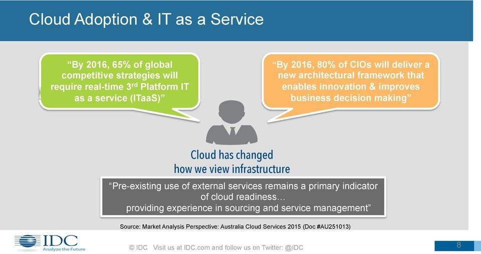 view infrastructure Pre-existing use of external services remains a primary indicator of cloud readiness providing experience in sourcing and