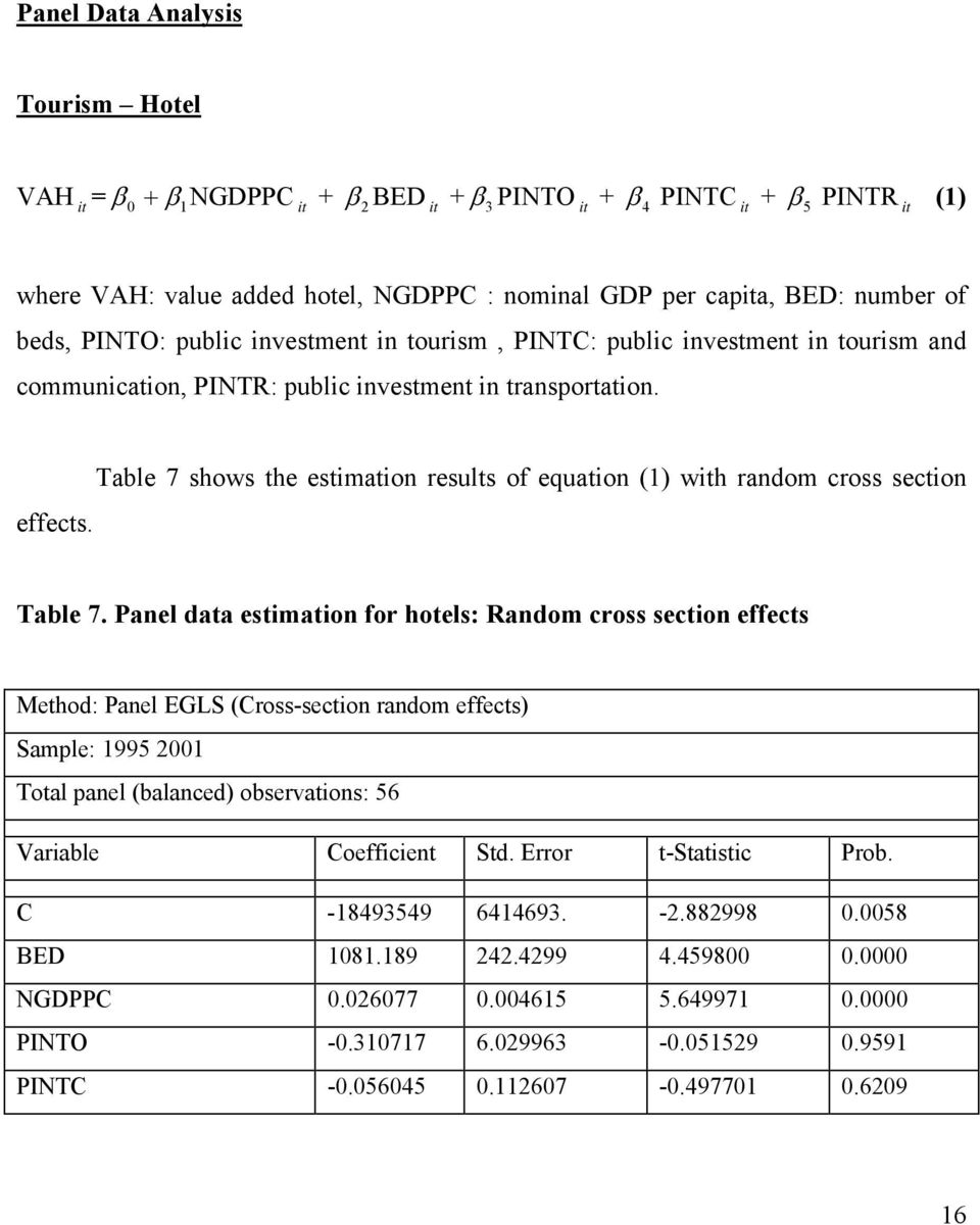 Table 7 shows the estimation results of equation (1) with random cross section effects. Table 7.