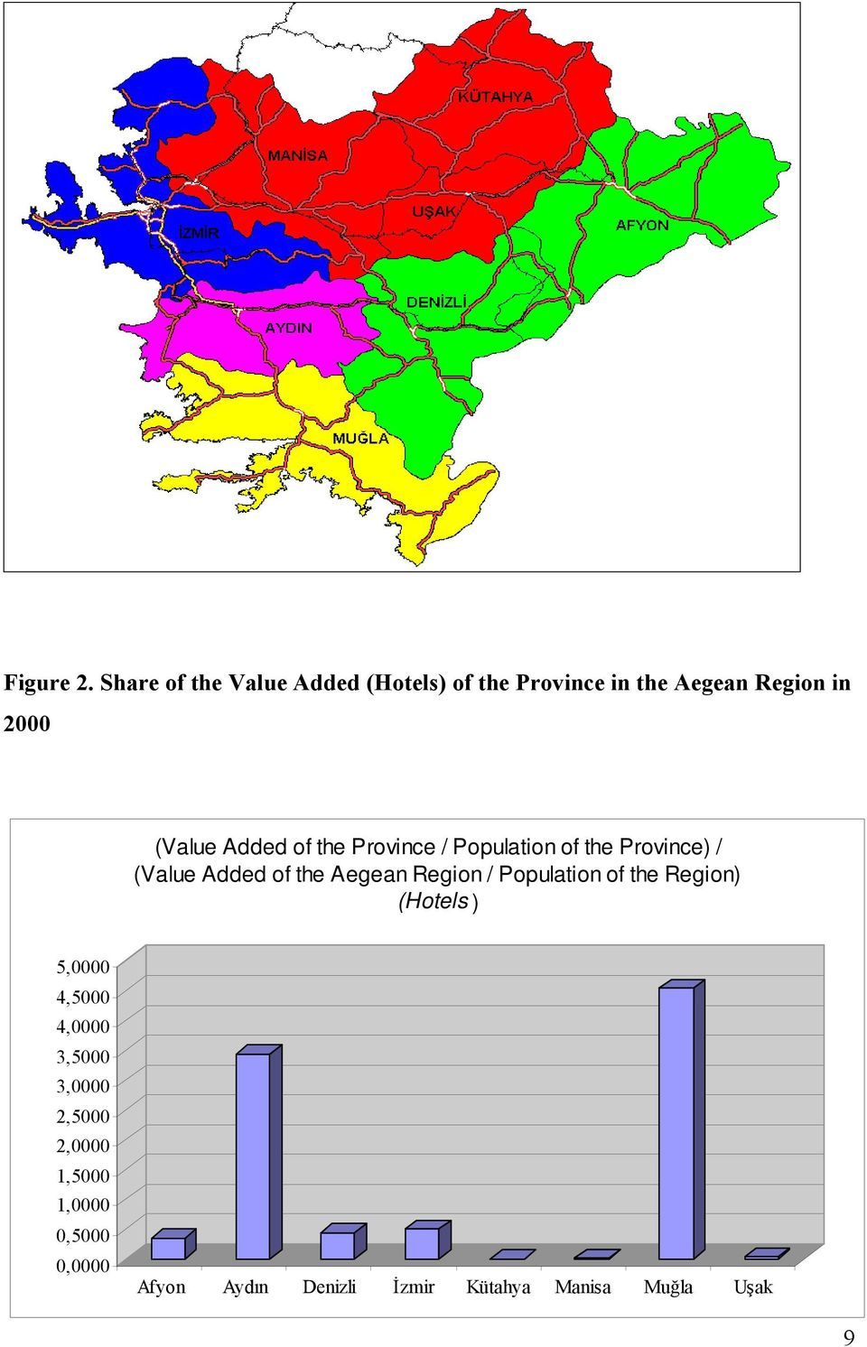 Added of the Province / Population of the Province) / (Value Added of the Aegean Region