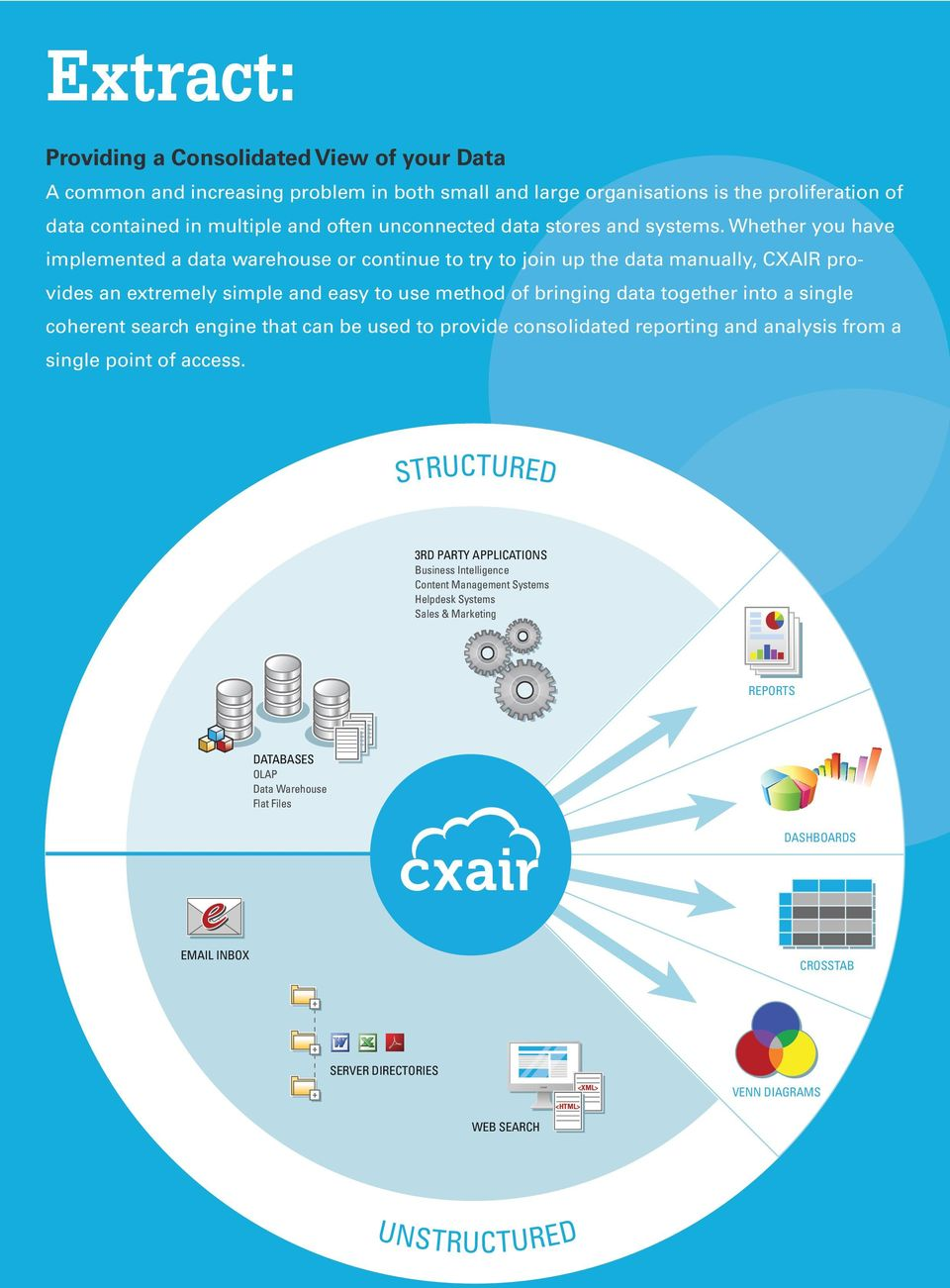 Whether you have implemented a data warehouse or continue to try to join up the data manually, CXAIR provides an extremely simple and easy to use method of bringing data together into a single