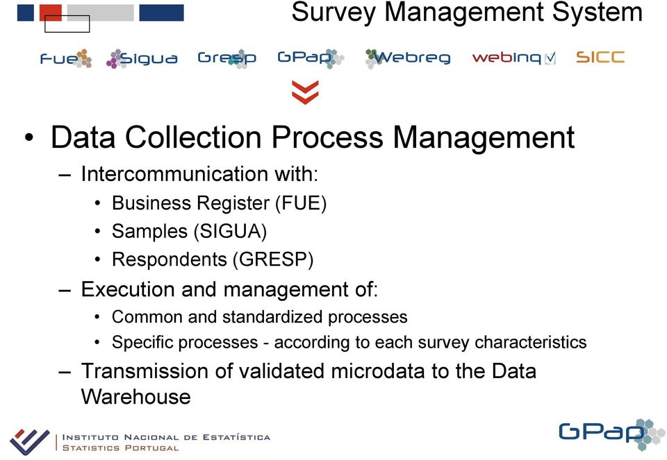management of: Common and standardized processes Specific processes - according