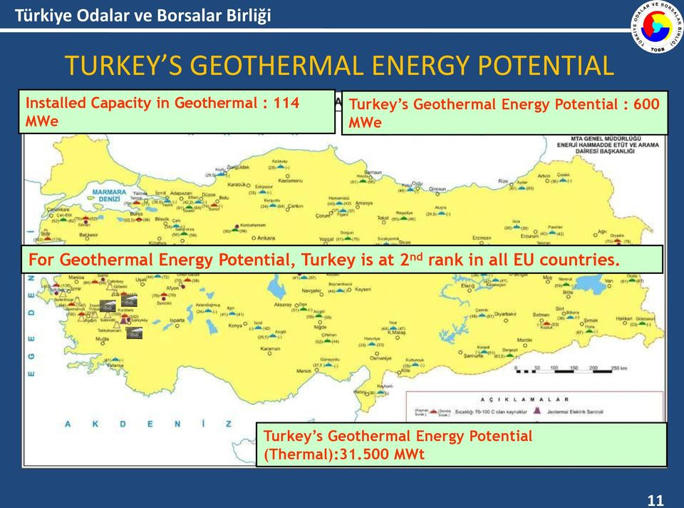 MWe For Geothermal Energy Potential, Turkey is at 2 nd rank in