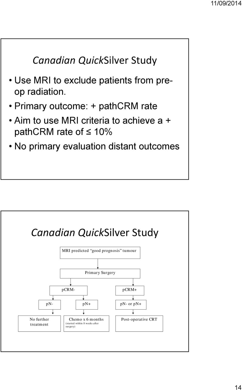 evaluation distant outcomes Canadian QuickSilver Study MRI predicted good prognosis tumour Primary