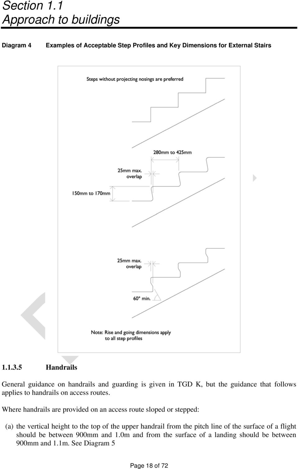 Where handrails are provided on an access route sloped or stepped: (a) the vertical height to the top of the upper handrail from the pitch