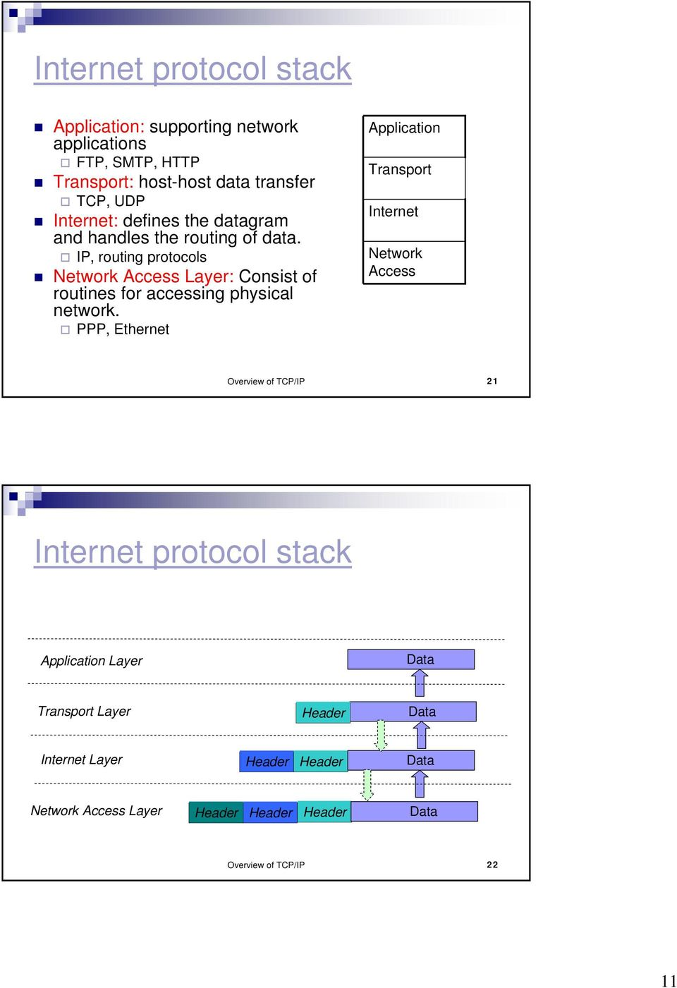 IP, routing protocols Network Access Layer: Consist of routines for accessing physical network.