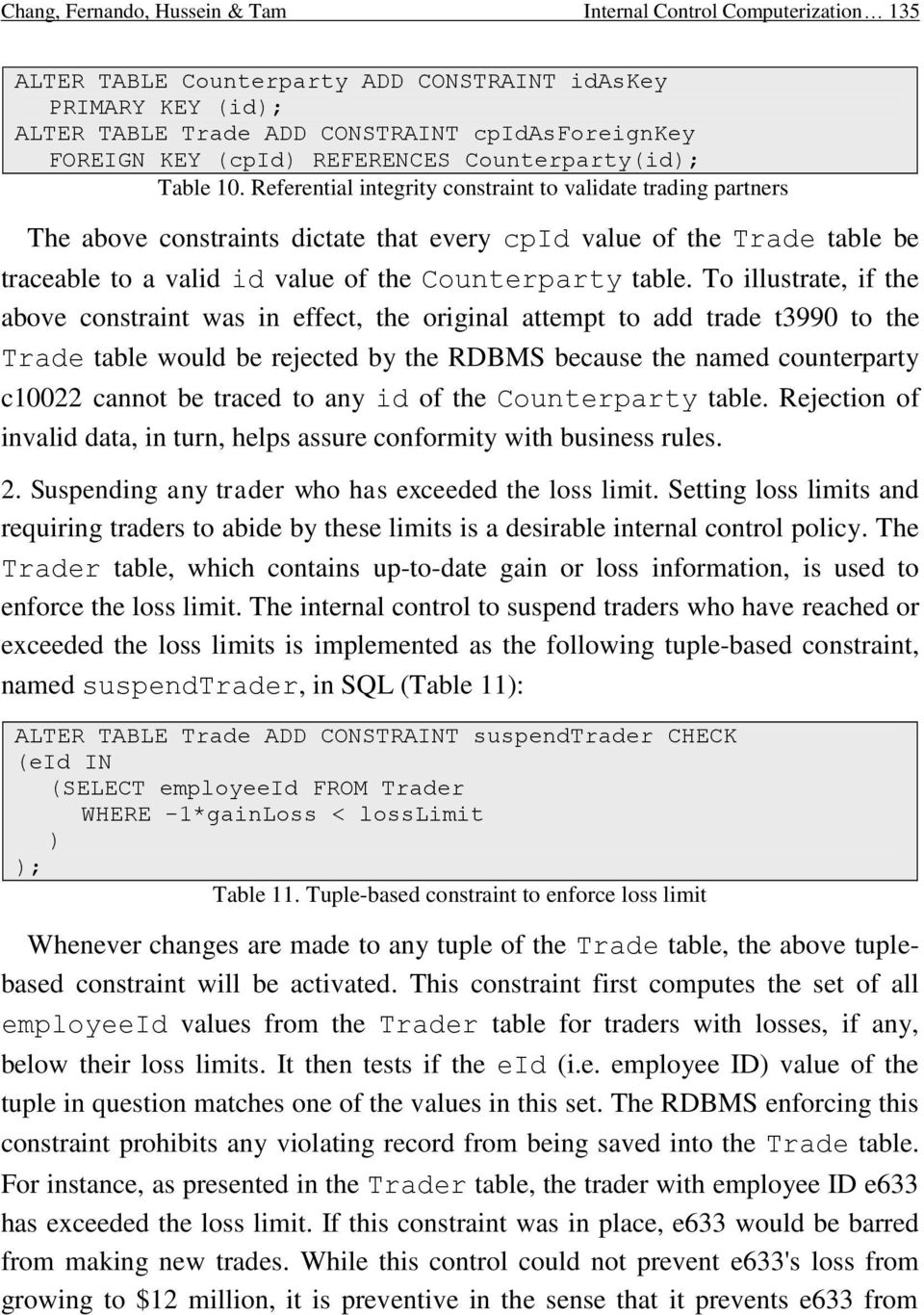 Referential integrity constraint to validate trading partners The above constraints dictate that every cpid value of the Trade table be traceable to a valid id value of the Counterparty table.