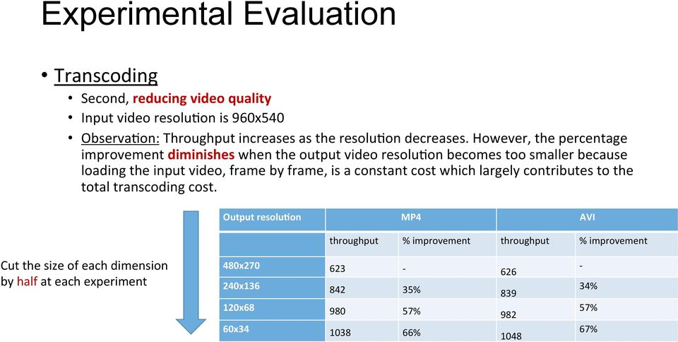 However, the percentage improvement diminishes when the output video resoluqon becomes too smaller because loading the input video, frame by frame, is