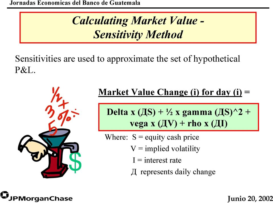 Market Value Change (i) for day (i) = Delta x (ДS) + ½ x gamma (ДS)^2 + vega