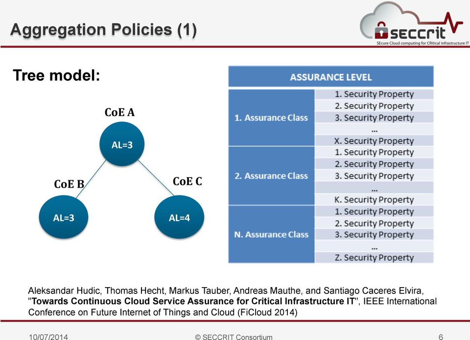 "Continuous Cloud Service Assurance for Critical Infrastructure IT"", IEEE International"