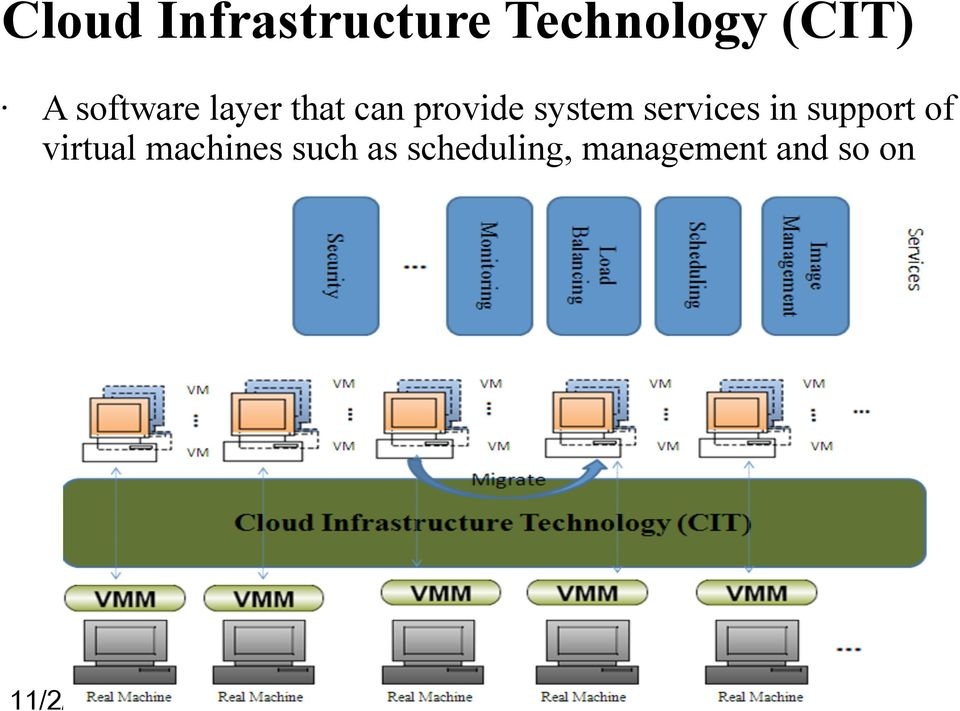 services in support of virtual machines