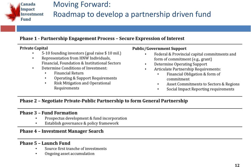 Operational Requirements Public/Government Support Federal & Provincial capital commitments and form of commitment (e.g.
