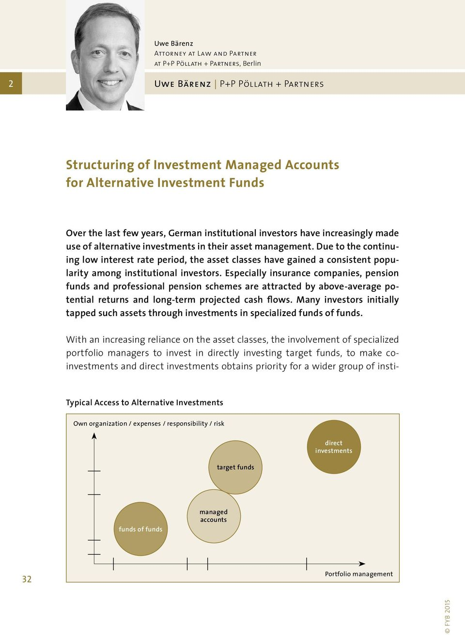 Due to the continuing low interest rate period, the asset classes have gained a consistent popularity among institutional investors.