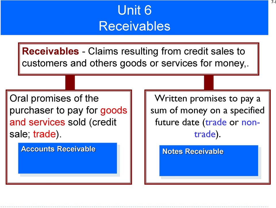 Oral promises of the purchaser to pay for goods and services sold (credit sale;