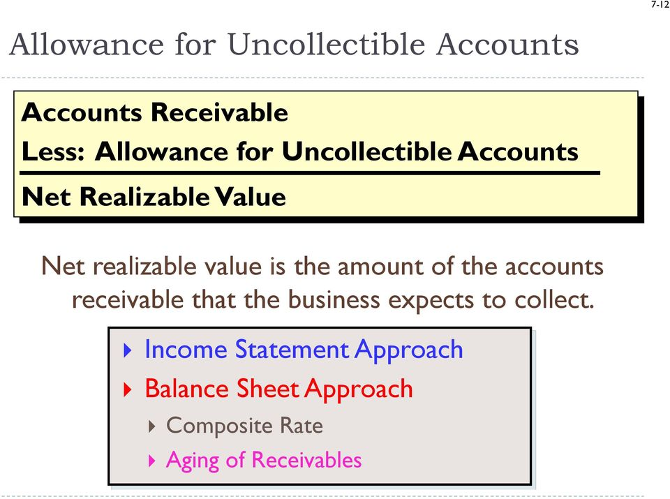 amount of the accounts receivable that the business expects to collect.