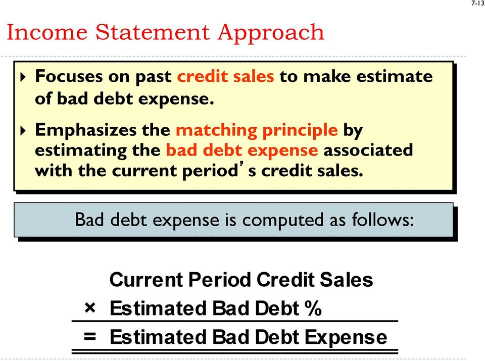 Emphasizes the matching principle by estimating the bad debt expense associated