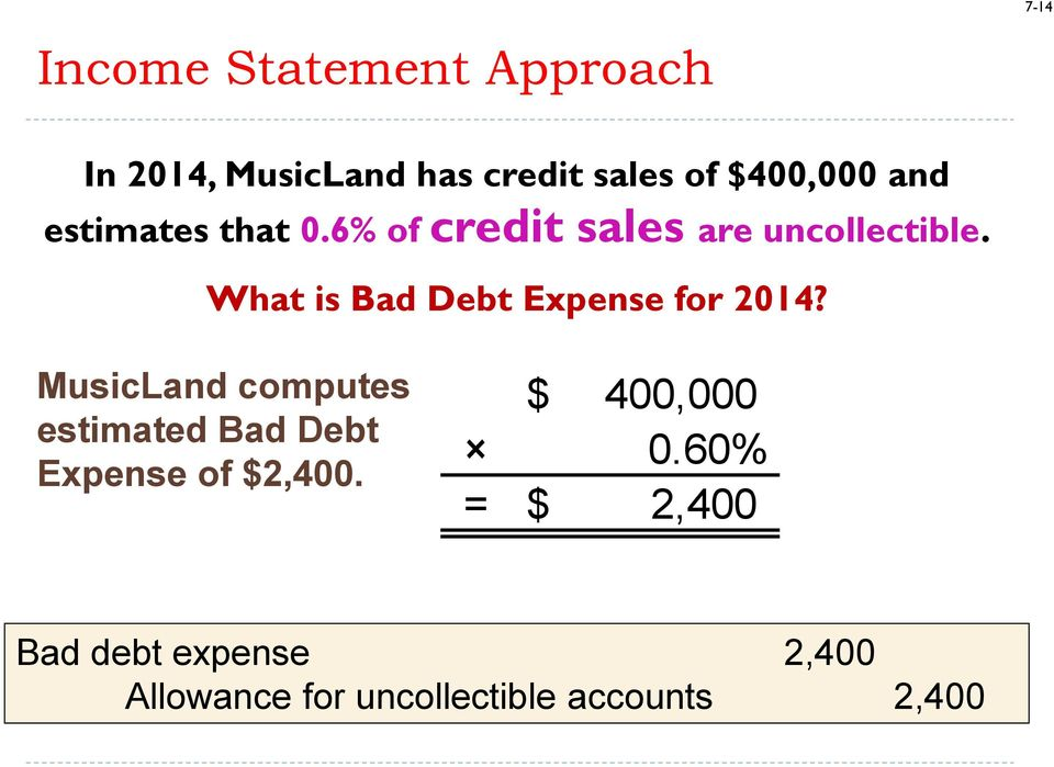 What is Bad Debt Expense for 2014?