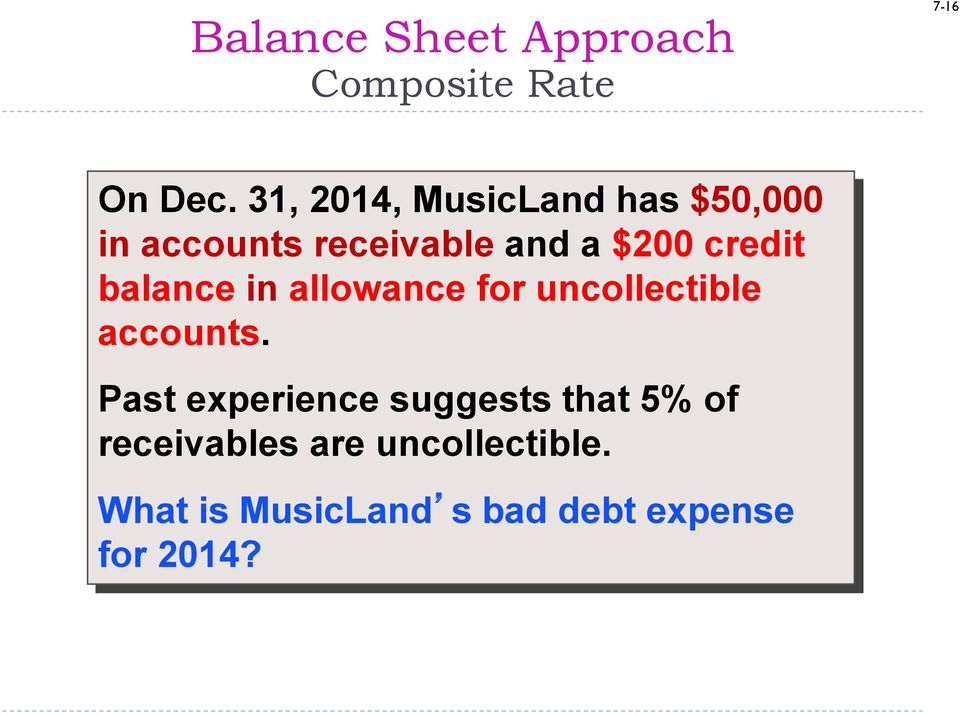 credit balance in allowance for uncollectible accounts.