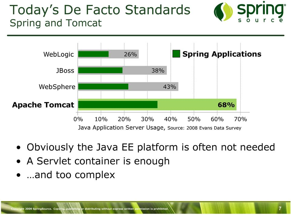 Survey Obviously the Java EE platform is often not needed A Servlet container is enough and too complex