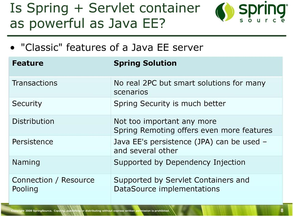 much better Distribution Not too important any more Spring Remoting offers even more features Persistence Java EE's persistence (JPA) can be used and