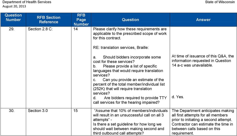 d. Are bidders required to provide TTY call services for the hearing impaired? 30. Section 3.