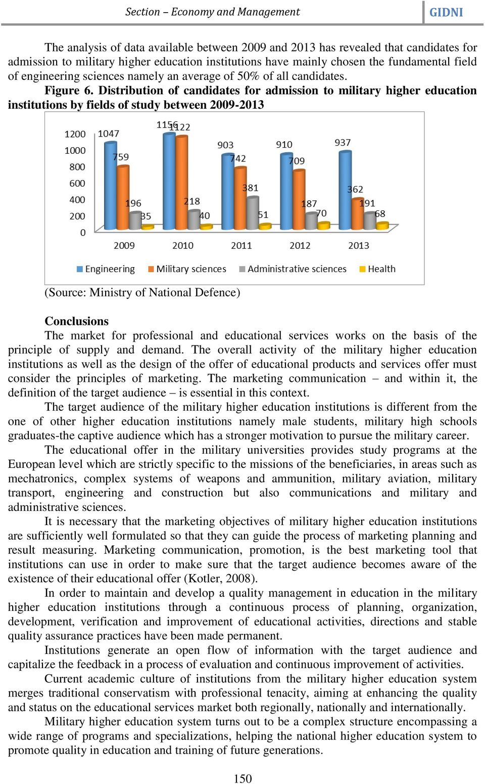 Distribution of candidates for admission to military higher education institutions by fields of study between 2009-2013 Conclusions The market for professional and educational services works on the