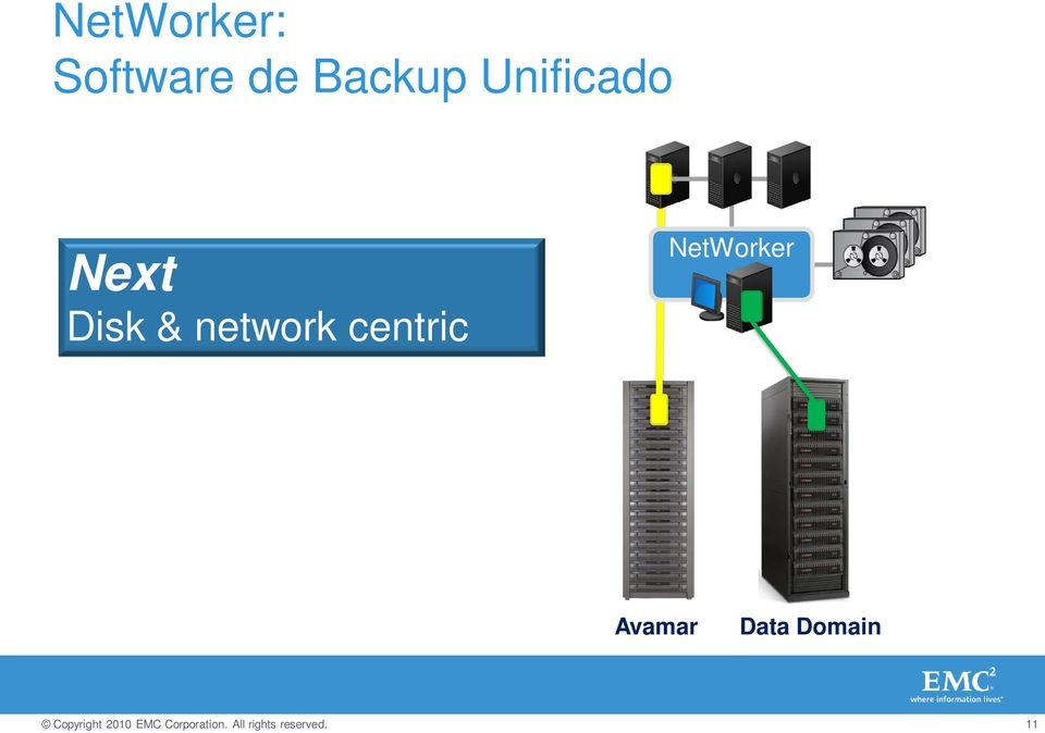 Disk & network centric