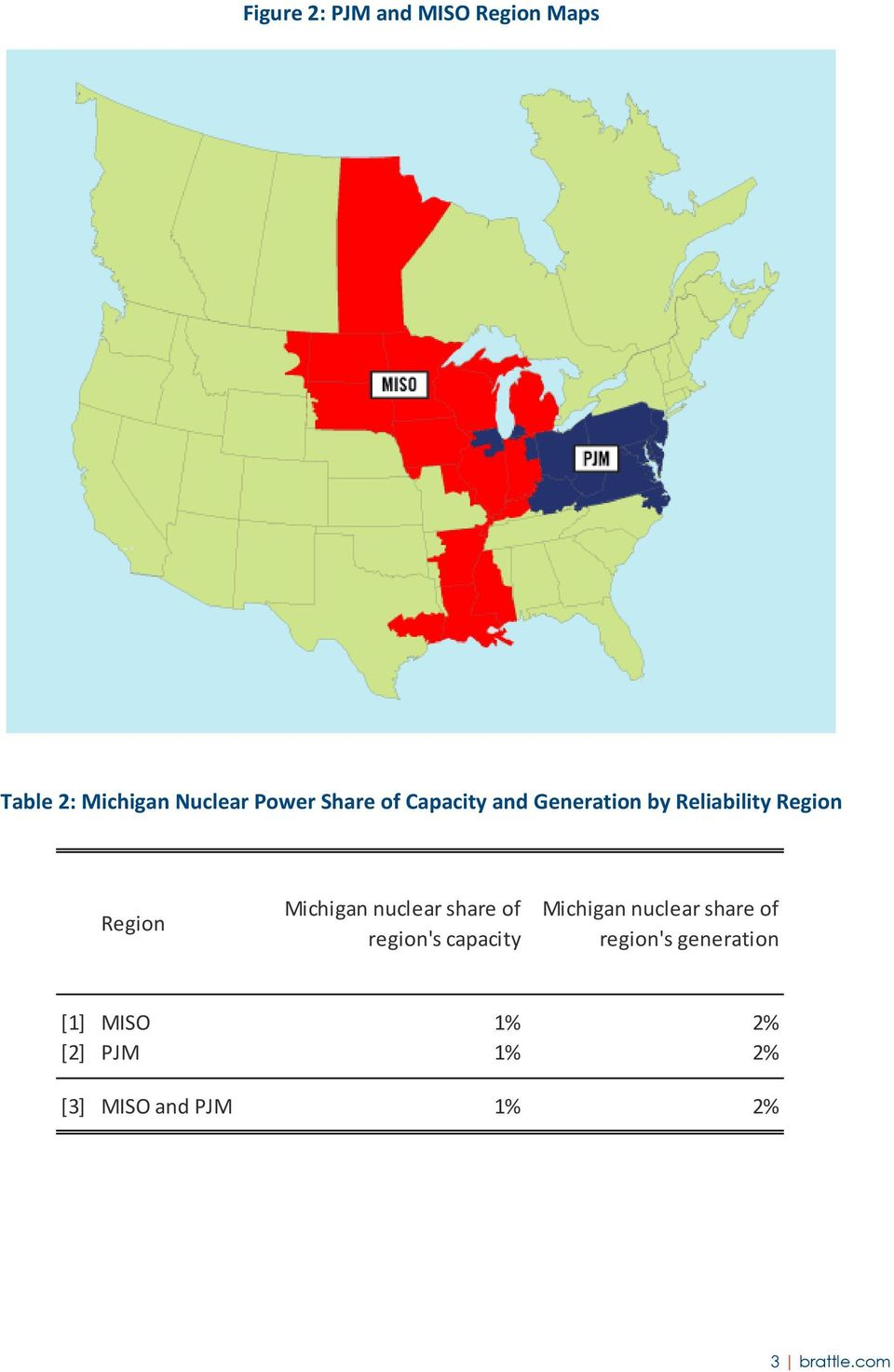 nuclear share of region's capacity Michigan nuclear share of region's
