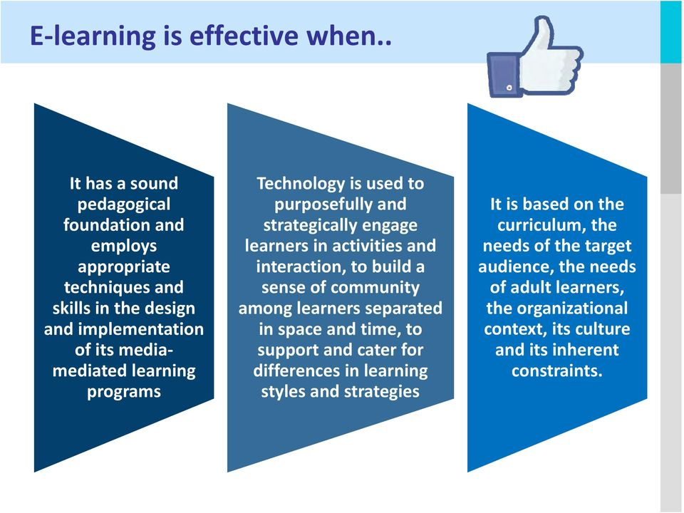 programs Technology is used to purposefully and strategically engage learners in activities and interaction, to build a sense of community among