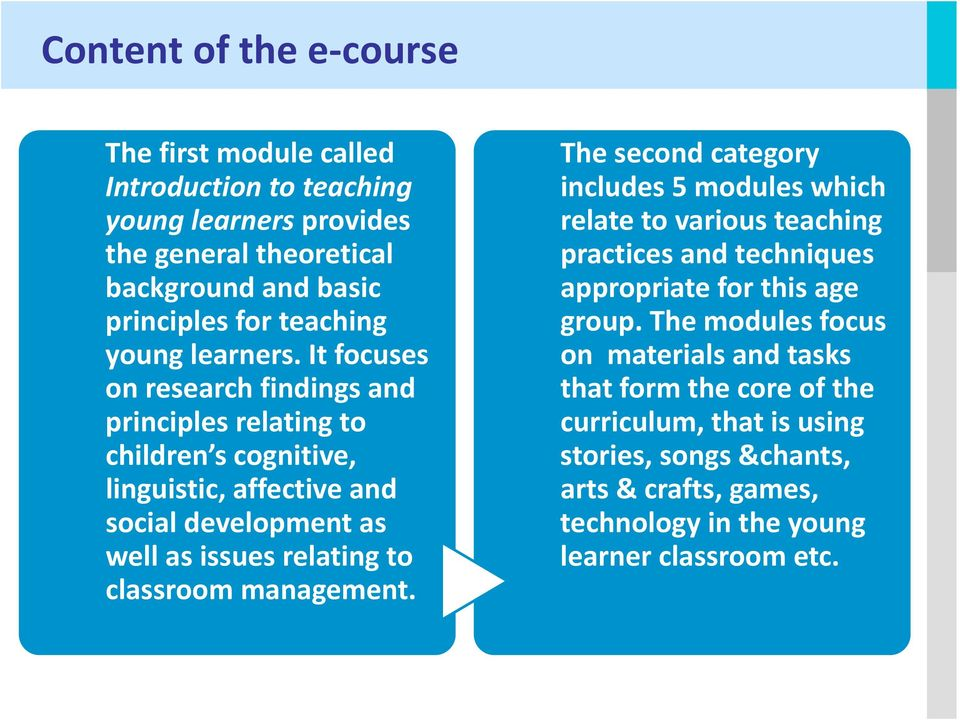 It focuses on research findings and principles relating to children s cognitive, linguistic, affective and social development as well as issues relating to classroom