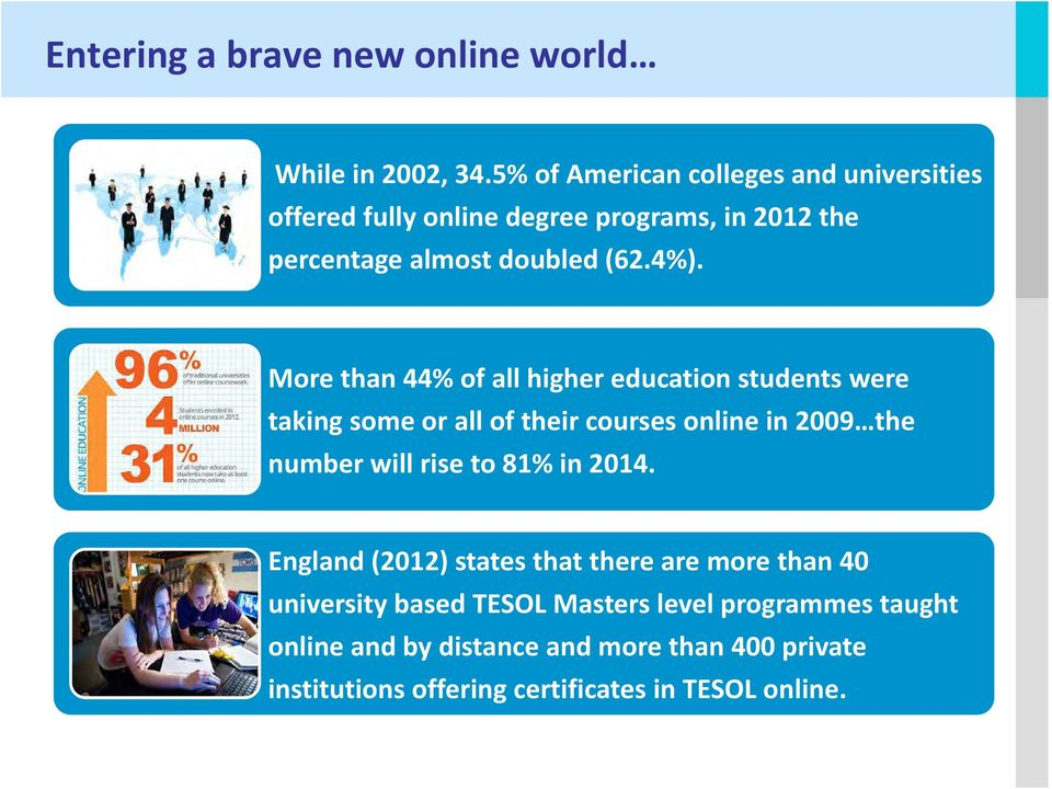 More than 44% of all higher education students were taking some or all of their courses online in 2009 the number will rise to 81%