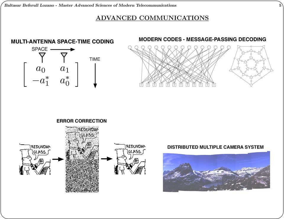 SPACE-TIME CODING SPACE [ a0 a 1 ] TIME MODERN CODES -