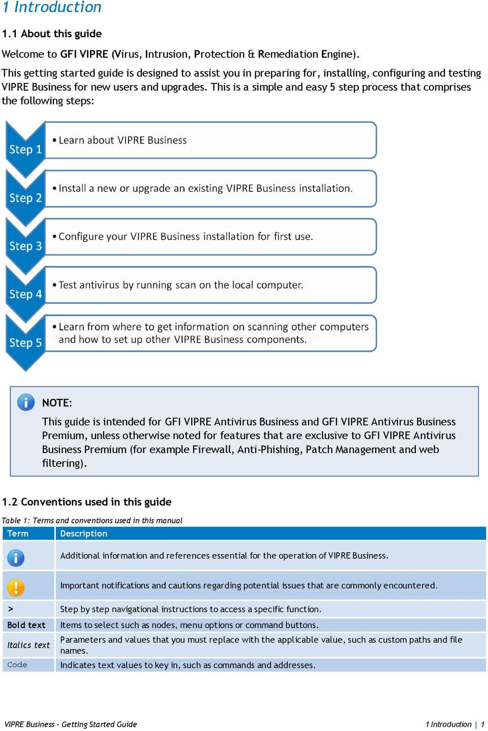 This is a simple and easy 5 step process that comprises the following steps: NOTE: This guide is intended for GFI VIPRE Antivirus Business and GFI VIPRE Antivirus Business Premium, unless otherwise