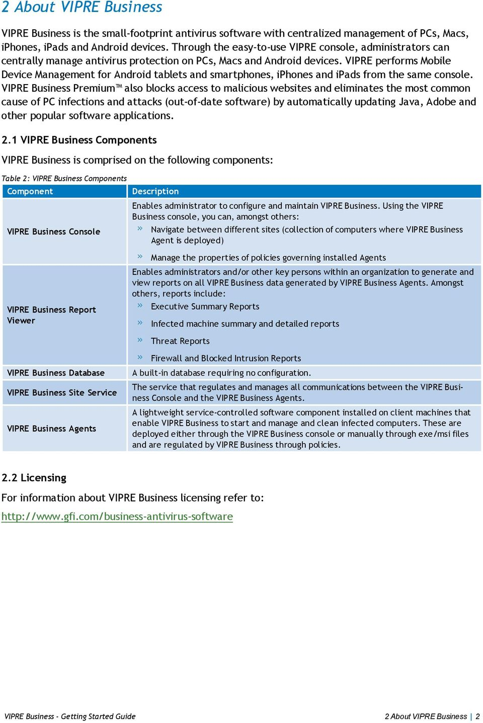 VIPRE performs Mobile Device Management for Android tablets and smartphones, iphones and ipads from the same console.