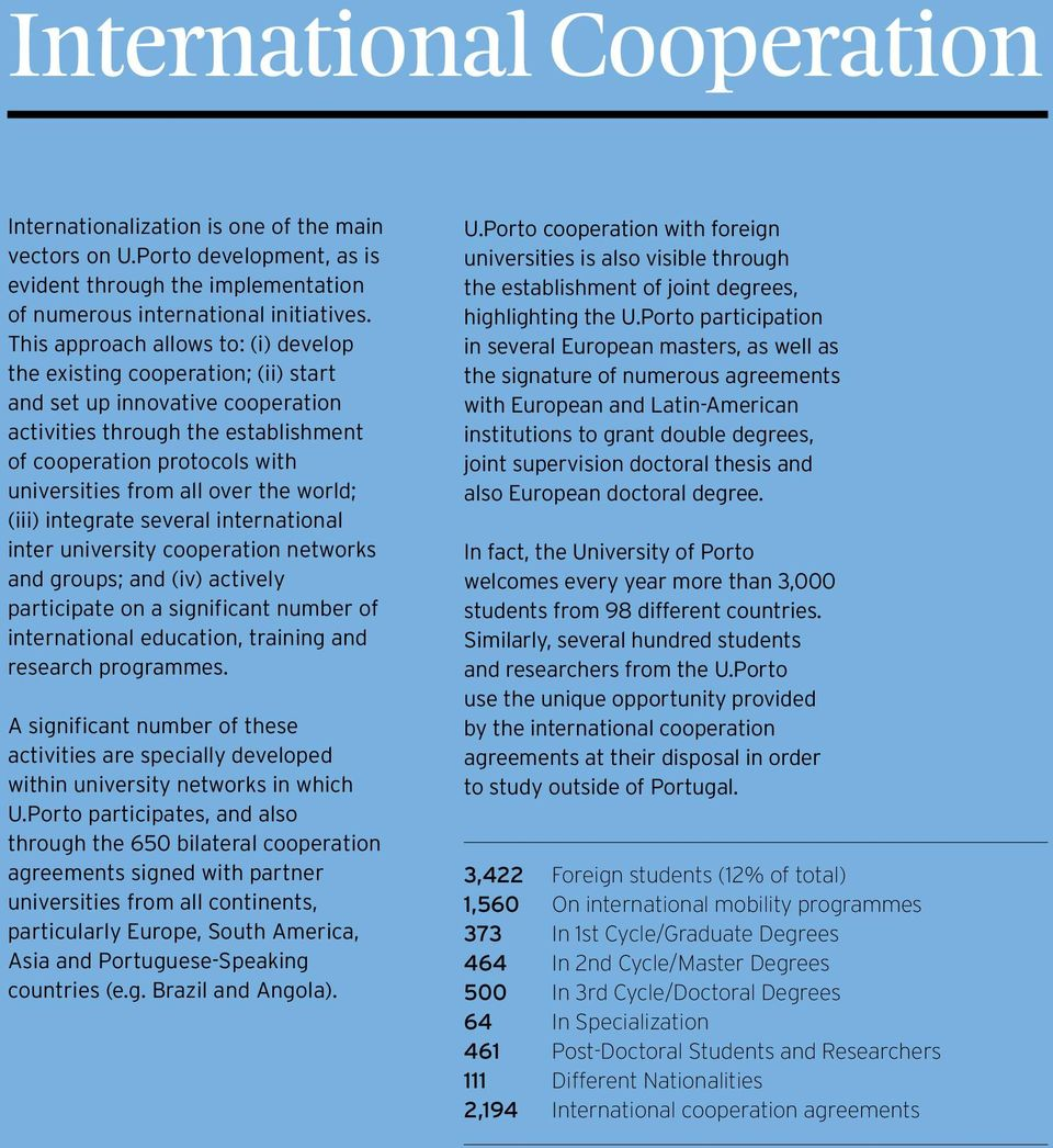 over the world; (iii) integrate several international inter university cooperation networks and groups; and (iv) actively participate on a significant number of international education, training and