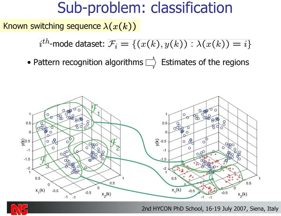 dataset: Pattern recognition