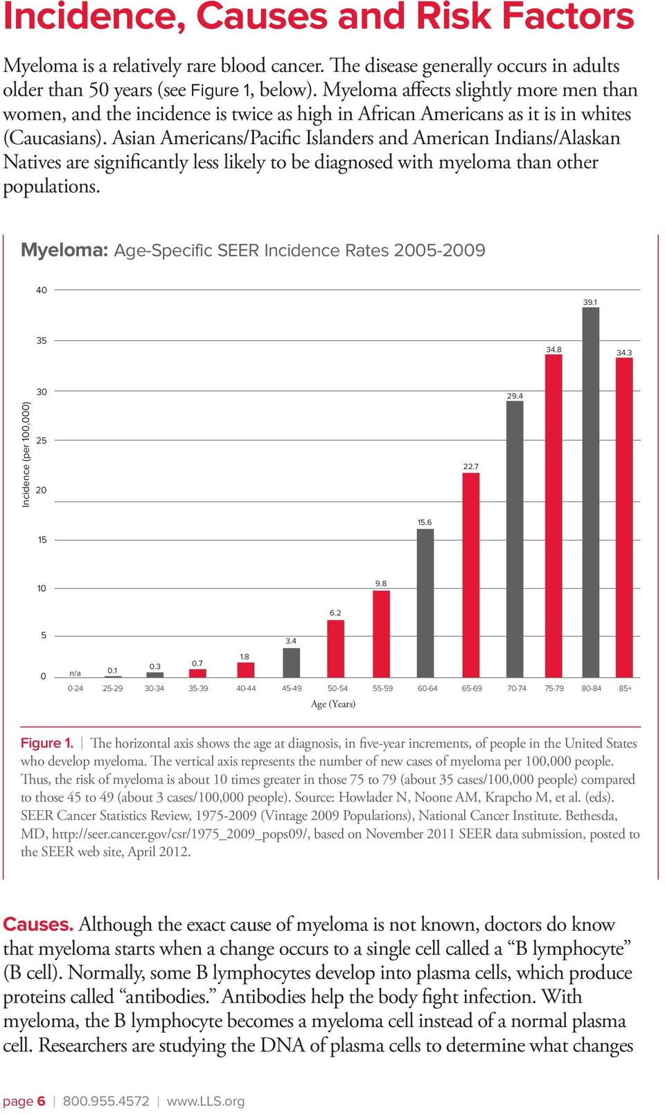 Asian Americans/Pacific Islanders and American Indians/Alaskan Natives are significantly less likely to be diagnosed with myeloma than other populations.