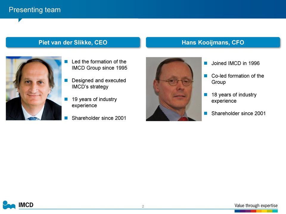 19 years of industry experience Shareholder since 2001 Joined IMCD in 1996