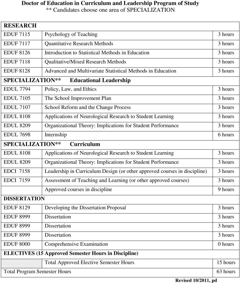 Education 3 hours SPECIALIZATION** Educational Leadership EDUL 7794 Policy, Law, and Ethics 3 hours EDUL 7105 The School Improvement Plan 3 hours EDUL 7107 School Reform and the Change Process 3