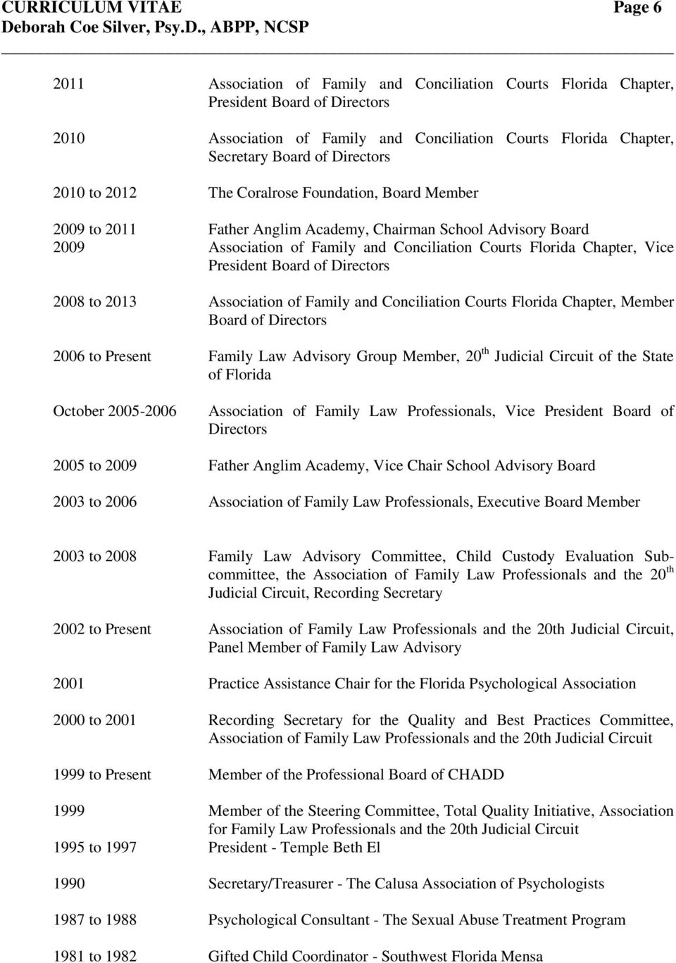 Chapter, Vice President Board of Directors 2008 to 2013 Association of Family and Conciliation Courts Florida Chapter, Member Board of Directors 2006 to Present Family Law Advisory Group Member, 20