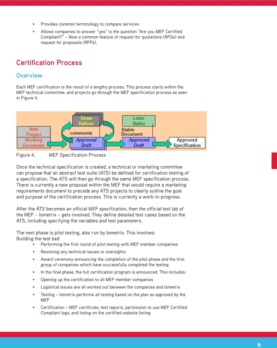 This process starts within the MEF technical committee, and projects go through the MEF specification process as seen in Figure 4.