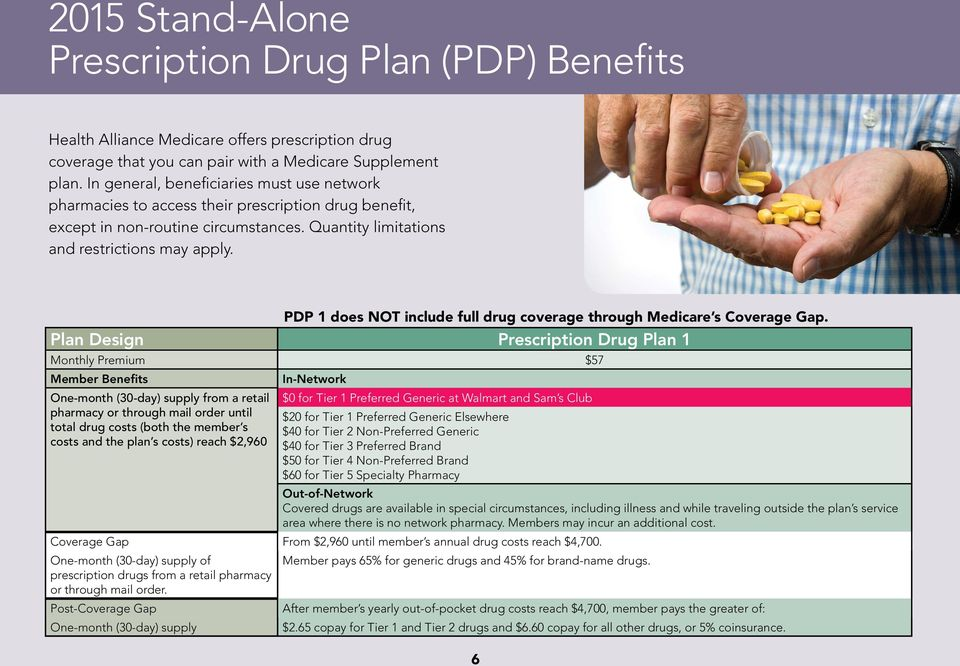 PDP 1 does NOT include full drug coverage through Medicare s Coverage Gap.