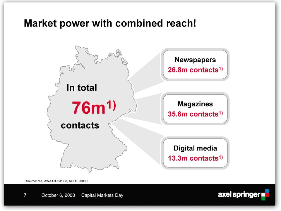 8m contacts 1) 76m 1) contacts Magazines 35.