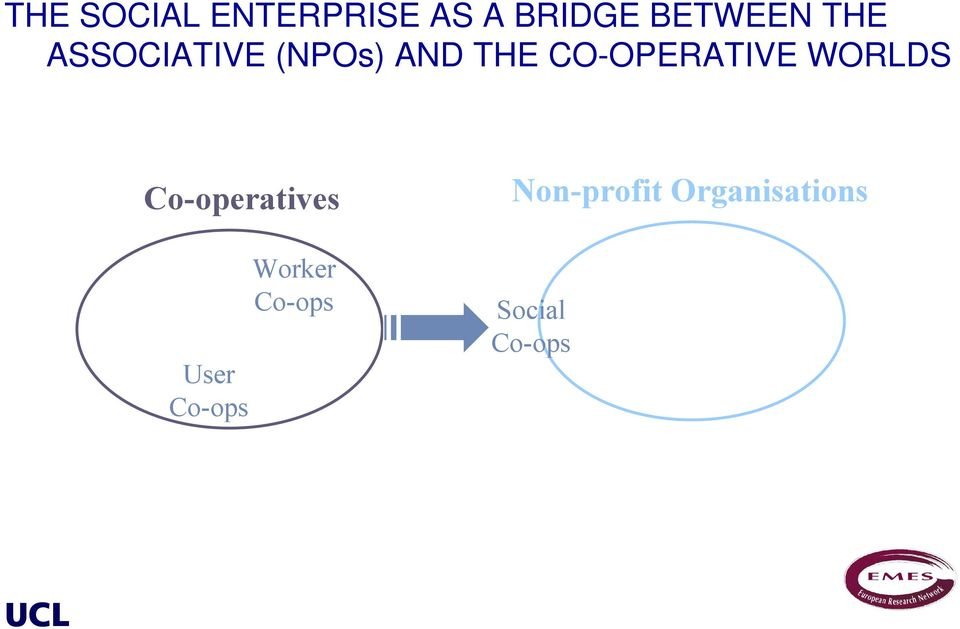 CO-OPERATIVE WORLDS Co-operatives User