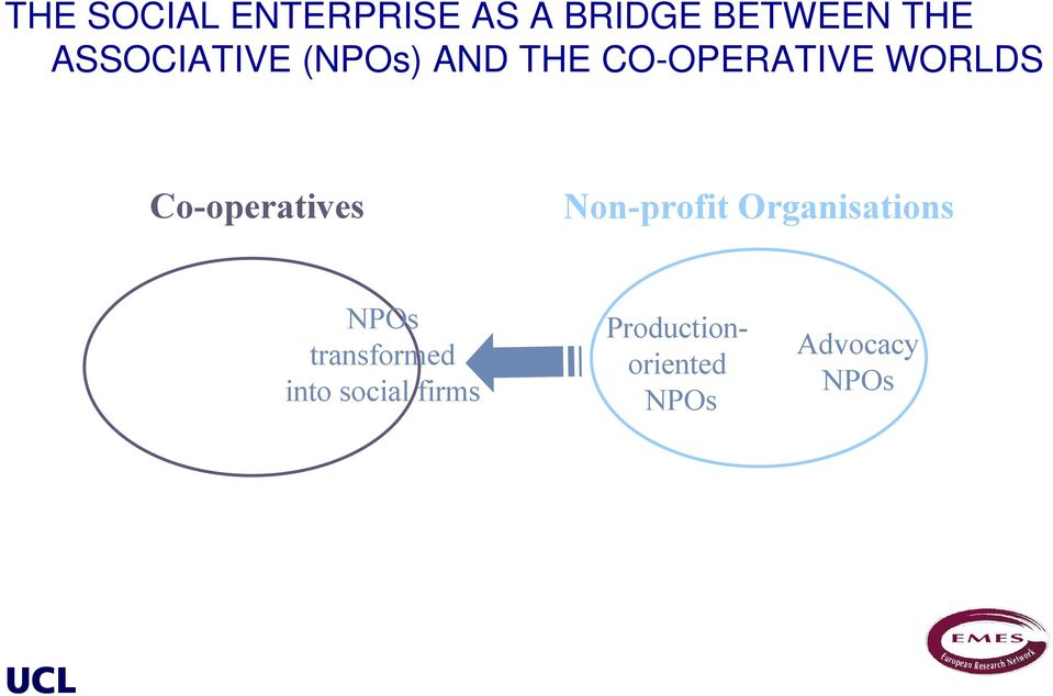 Co-operatives Non-profit Organisations NPOs
