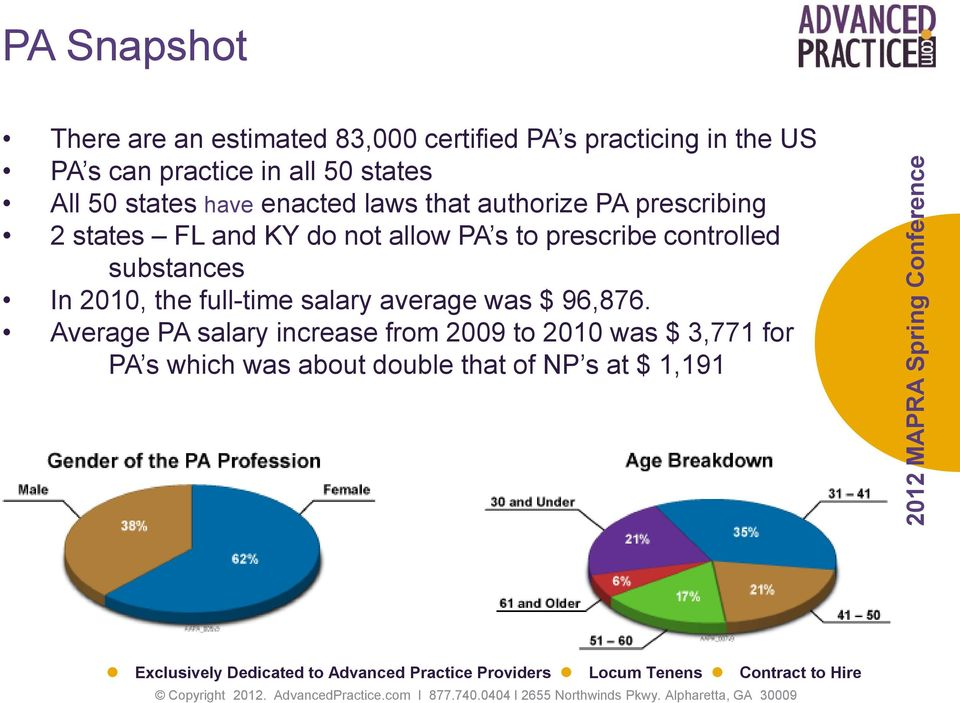 allow PA s to prescribe controlled substances In 2010, the full-time salary average was $ 96,876.
