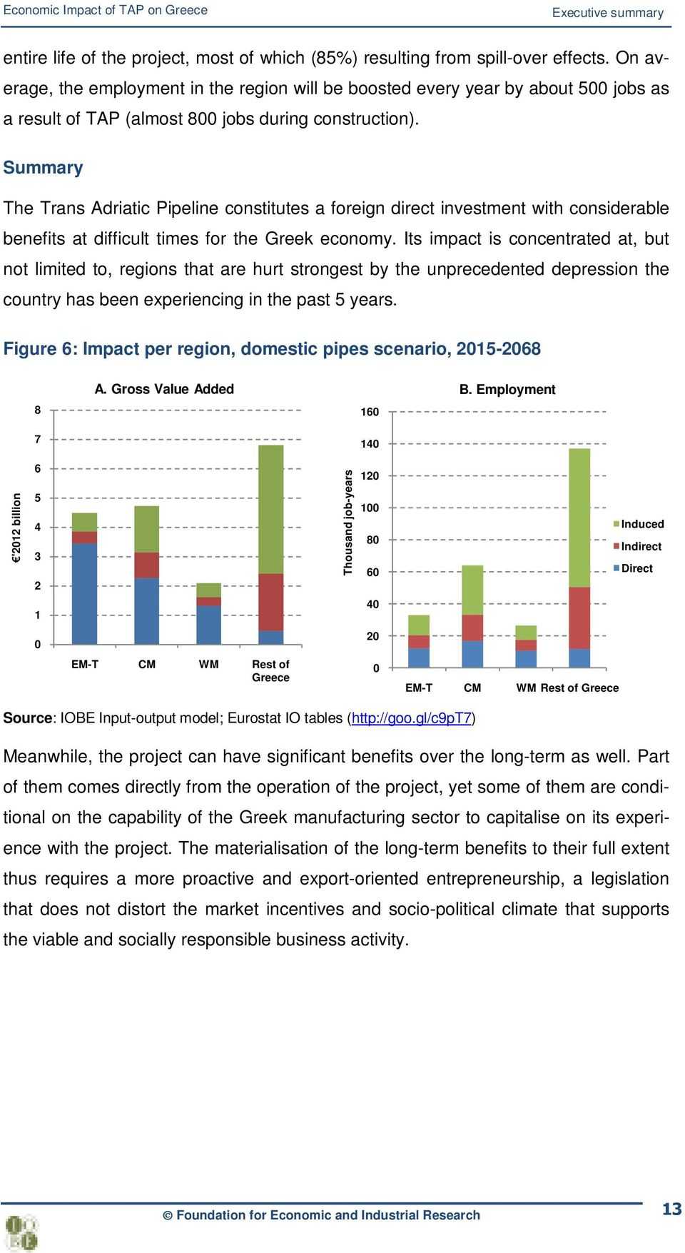 Summary The Trans Adriatic Pipeline constitutes a foreign direct investment with considerable benefits at difficult times for the Greek economy.
