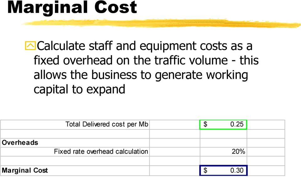 generate working capital to expand Total Delivered cost per Mb $