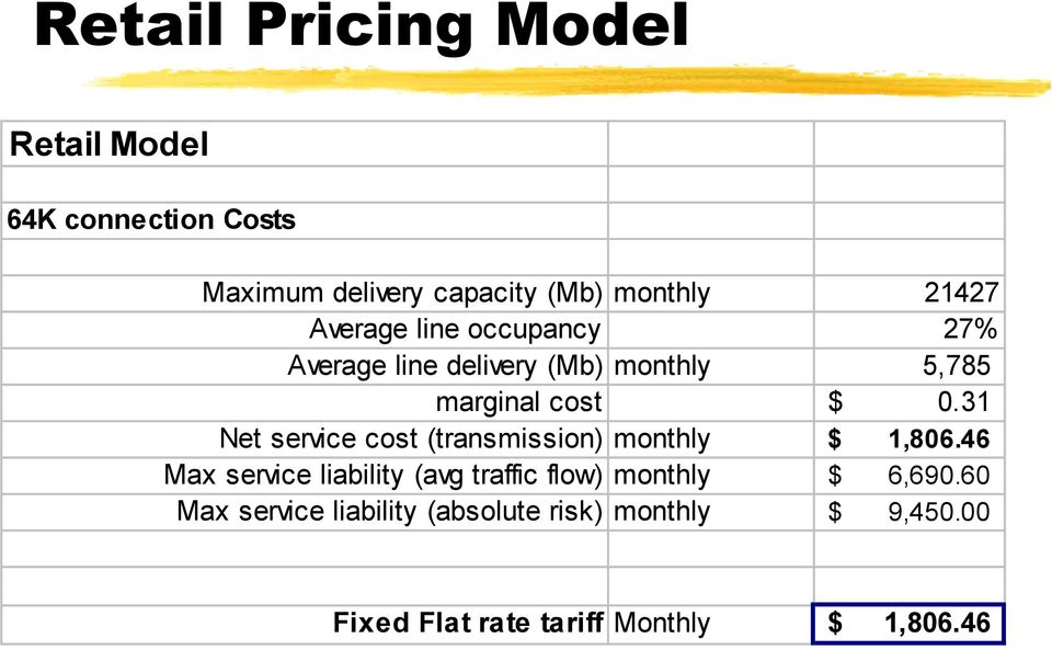 31 Net service cost (transmission) monthly $ 1,806.