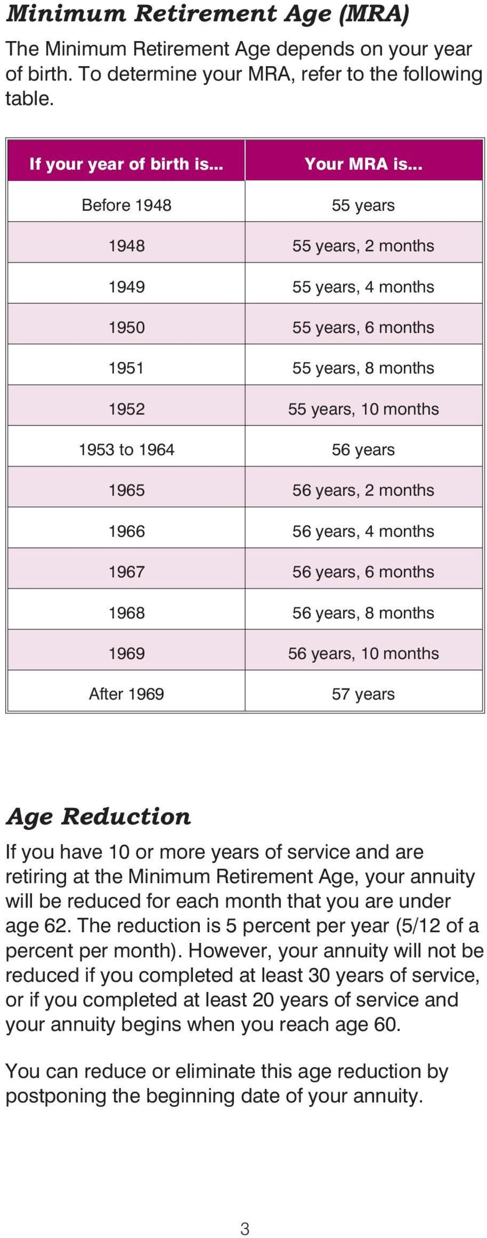 months 1967 56 years, 6 months 1968 56 years, 8 months 1969 56 years, 10 months After 1969 57 years Age Reduction If you have 10 or more years of service and are retiring at the Minimum Retirement