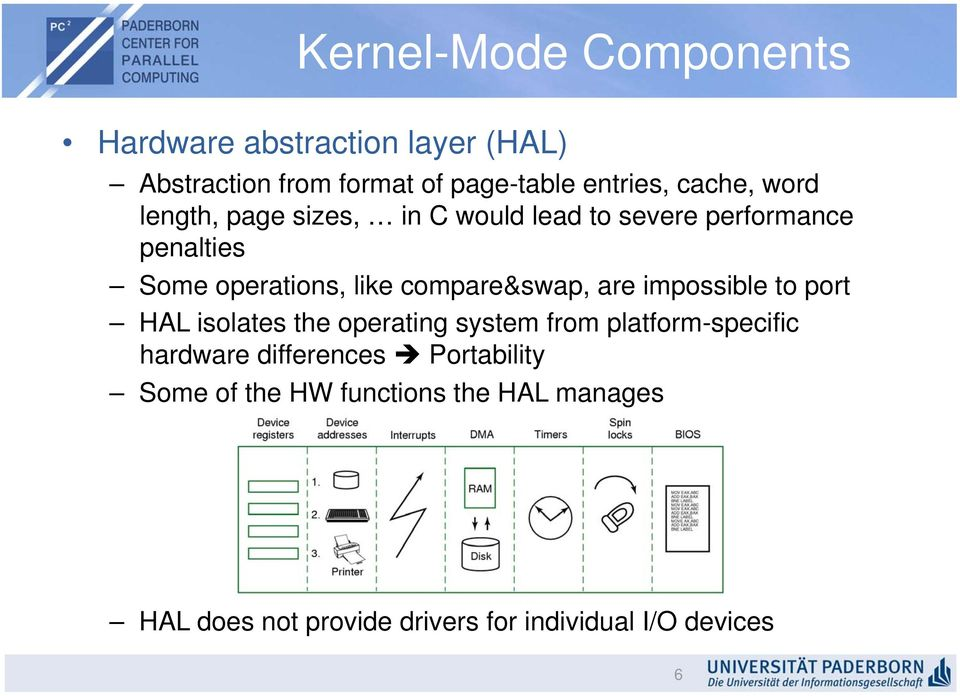 compare&swap, are impossible to port HAL isolates the operating system from platform-specific hardware